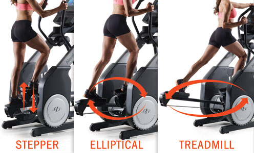 Elliptical Stride Length